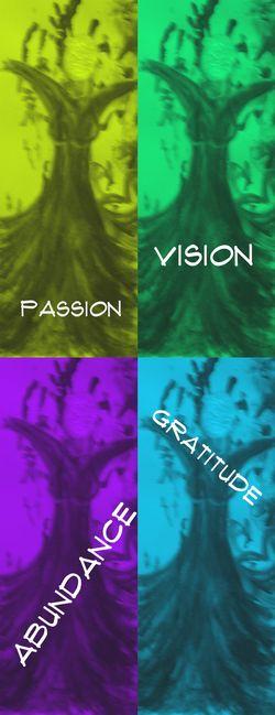 Passion vision etc